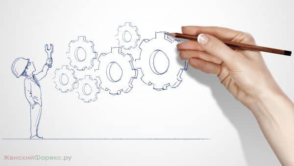 Важность математических расчетов при проектировании торгового советника