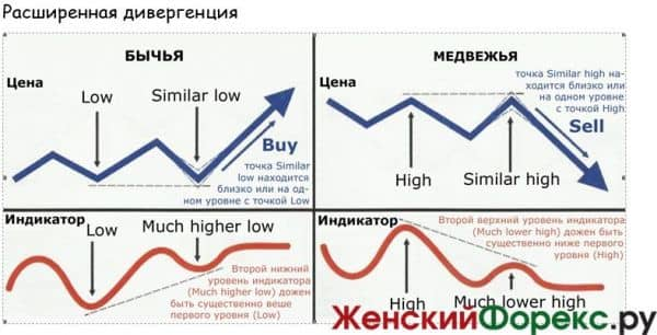 forex-master-method