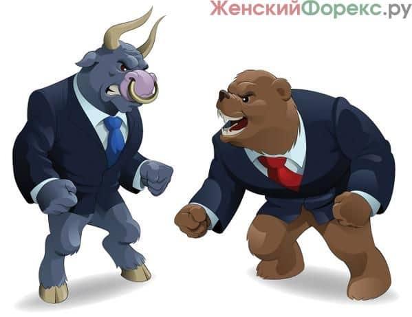 ruchnaya-strategiya-foreks