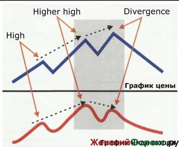 strategija-forex-master-method
