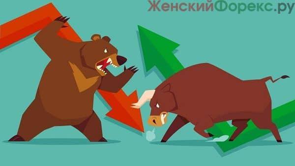 linii-podderzhki-i-soprotivleniya