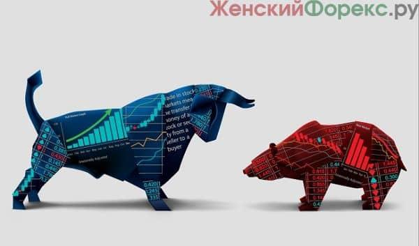 strategiya-linii-podderzhki-i-soprotivleniya