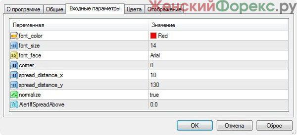 indikator-spreda-dlya-mt4