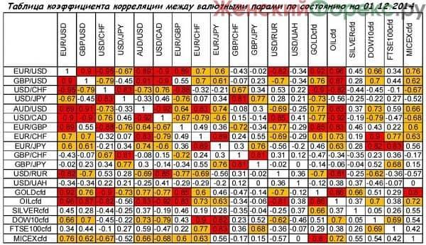 primenenie-indikatora-overlay-chart