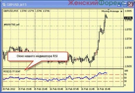 indikator-rsi-skachat'