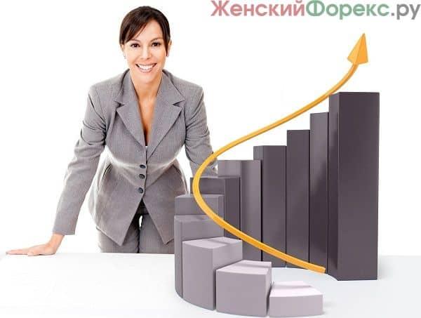 strategiya-momentum-pinball