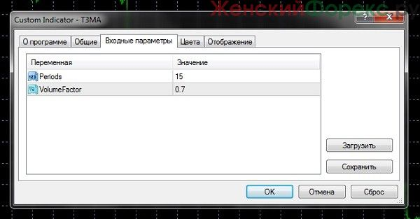 indikator-t3ma