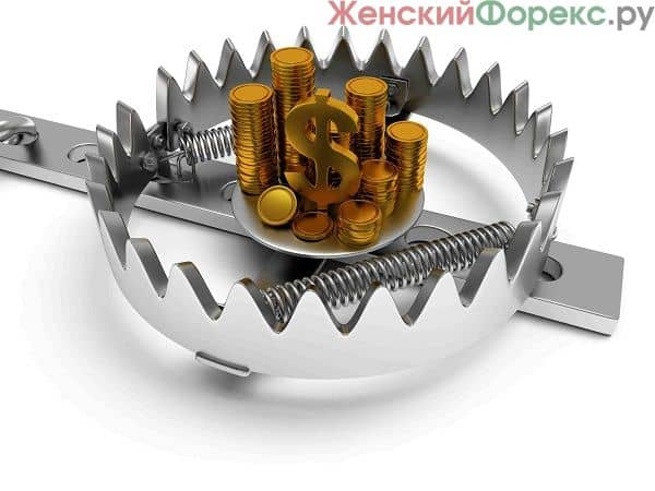 pravila-upravlenija-kapitalom-foreks