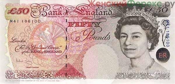 britanskij-funt-dollar
