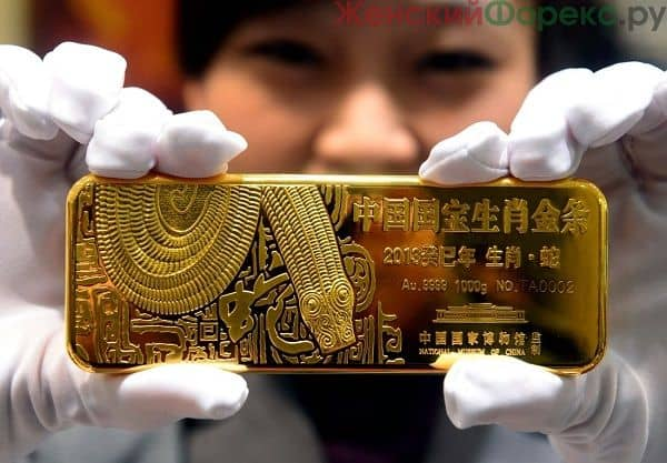 Инвестирование в золото и серебро в 2016 году