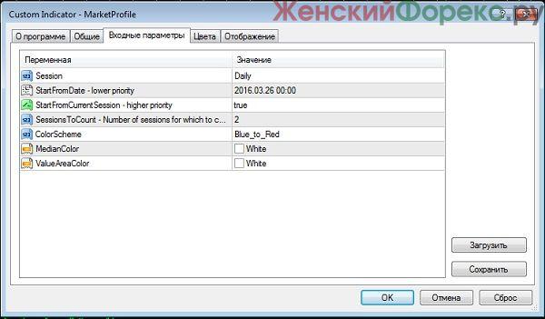 skachat'-indikatora-market-profile-dlja-mt4