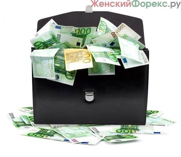 diversificirovannyj-investicionnyj-portfel