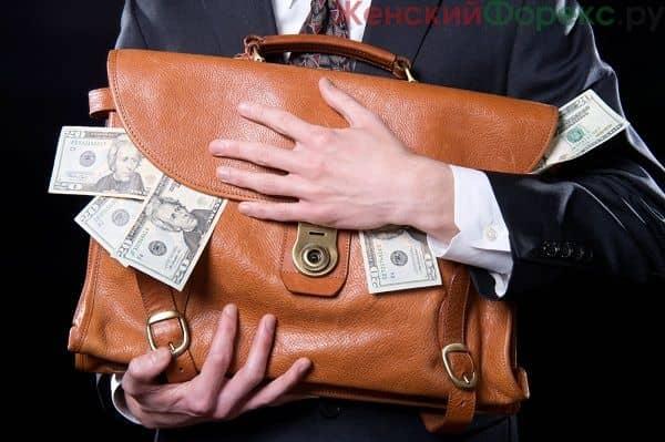 Диверсификация портфеля. Основные принципы