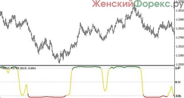 indikator-trend-filter