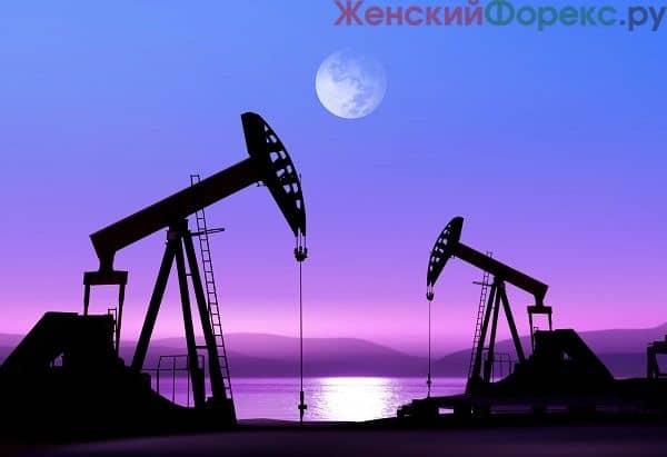 prognoz-ceny-na-neft-aprel-2016