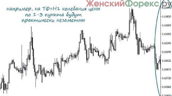 rynochnyj-shum