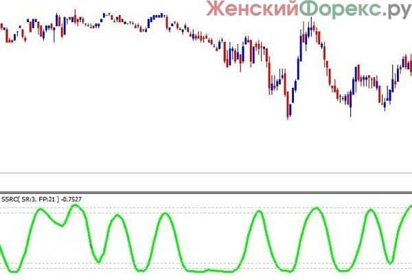 skachat-indikator-ssrc