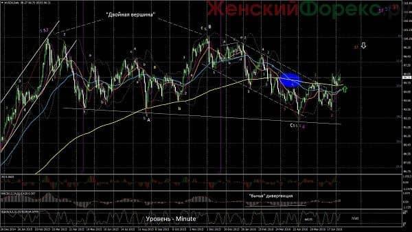 indeks-dollara-ssha