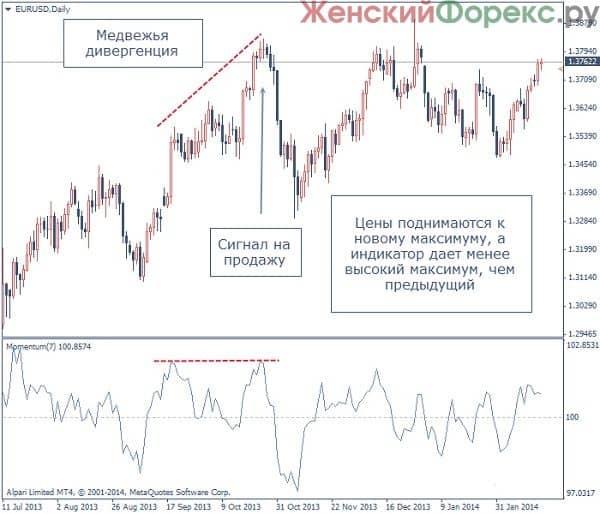 indikator-momentum