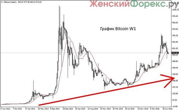 криптовалюта чем подкреплена-11