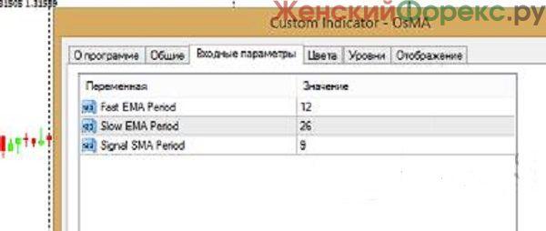 indikator-osma