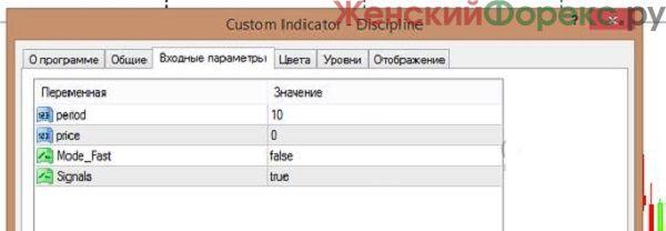 indikatora-discipline