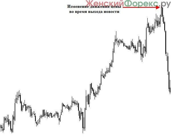 torgovlja-pri-vysokoj-volatilnosti