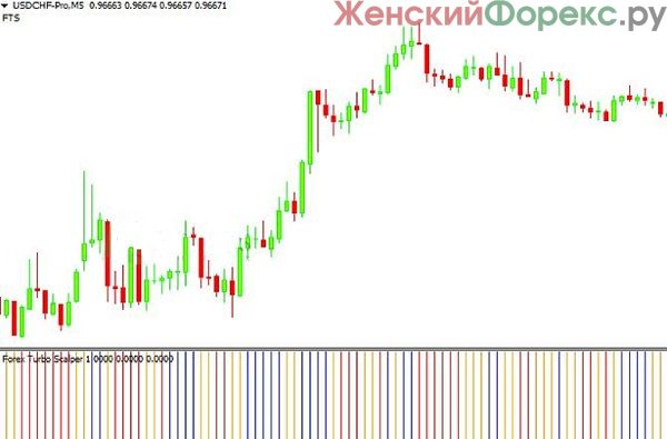 skachat-forex-turbo-scalper