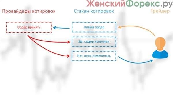 agregatory-likvidnosti