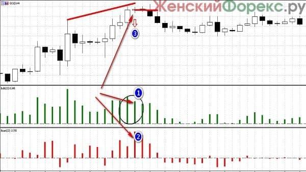 effektivnye-strategii-dlya-binarnyx-opcionov