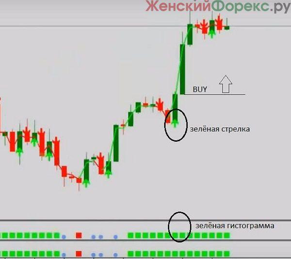 strategiya-10-punktov-v-den