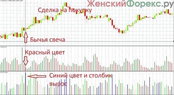 strategiya-na-tikovyx-obemax
