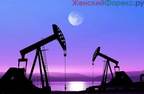 Бинарные опционы на нефть