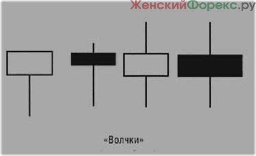 teni-yaponskix-svechej