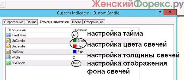 indikator-customcandle