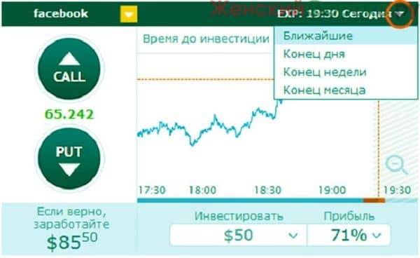 investicii-v-binarnye-opciony