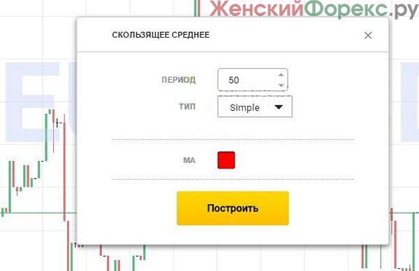 skolzyashhaya-srednyaya-dlya-binarnyx-opcionov
