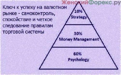 strategiya-100-punktov-v-den