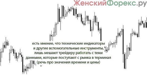 bezindikatornaya-torgovlya-na-foreks