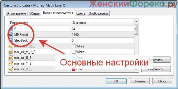 indikator-murrey-math