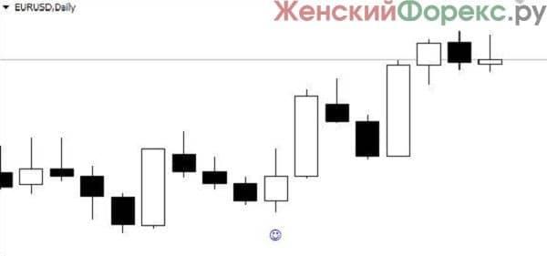 infopanel-price-action