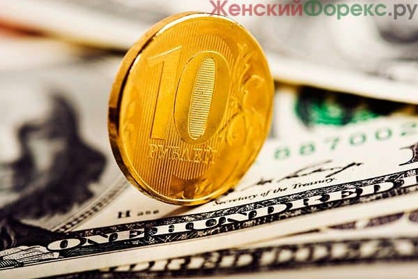 Свежий прогноз курса доллара на апрель 2017
