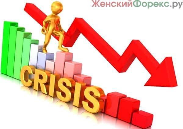 recessiya-v-ekonomike