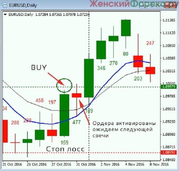Форекс стратегия trendlion скачать всему происходящему рынке форекс