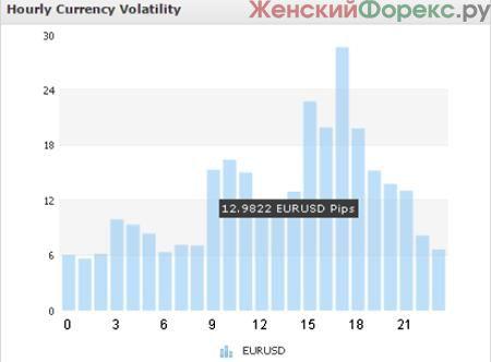 chto-takoe-likvidnost