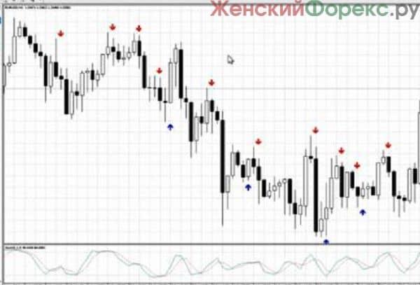strategiya-3-svechi