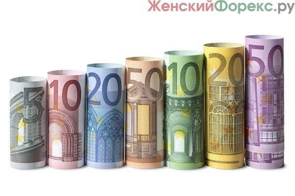 Свежий прогноз курса евро на 2018 год