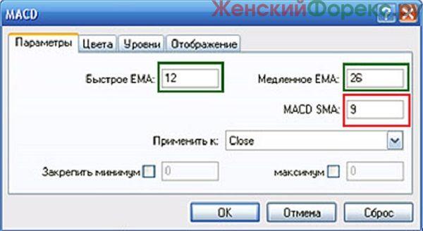 indikator-macd-color