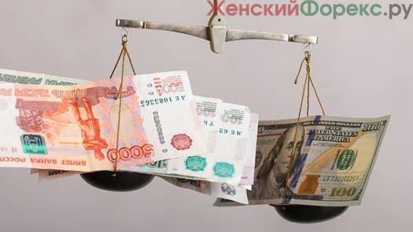 Свежий прогноз курса доллара на ноябрь 2017 года