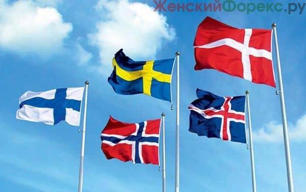 Скандинавские валюты. Применение в торговле